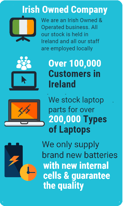 Irish Owned & Operated Laptop Charger Supplier